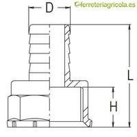 """RACOR CONTERA ACANALADO RECTO ROSCA HEMBRA G1 1/4"""" D19mm"""